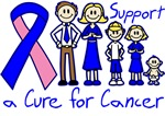Male Breast Cancer Support A Cure Shirts