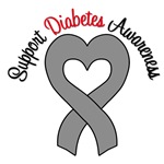 Support Diabetes Awareness