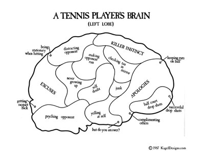 A Tennis Player's Brain