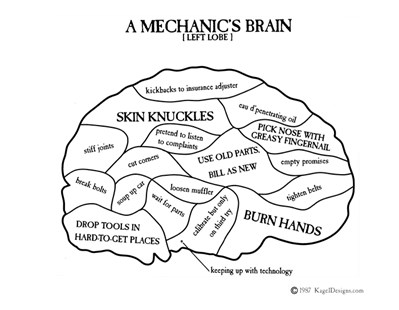 A Mechanic's Brain
