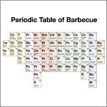 Periodic Table of Barbecue