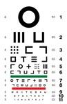 Eye charts with abstract symbols