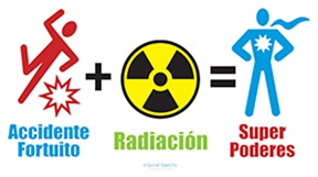 Super Poderes - Español