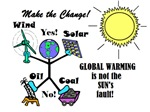 GLOBAL WARMING NOT THE SUN'S FAULT