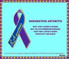 RA Awareness