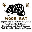 Chinese Zodiac Wood Rat T-Shirt