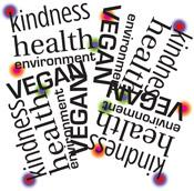 Extra kindness, health, environment