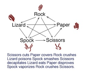 Original Graphic