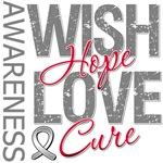 Diabetes Wish Hope Cure