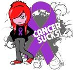 Leiomyosarcoma CANCER SUCKS