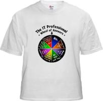 IT Wheel of Answers