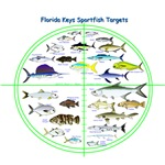 Florida Keys Fish targets