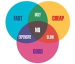 Designer's Venn Diagram