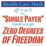 5/21: Health Care Math