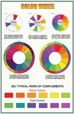 Color Wheel Posters
