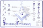 Masonic Structures