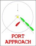 Port Approach