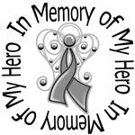 Brain Cancer In Memory