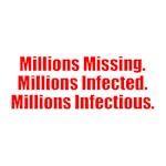 Millions Missing.