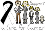 Carcinoid Cancer Support A Cure Shirts