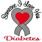 Someone I Love Has Diabetes v2
