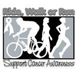 Lung Cancer RideWalkRun