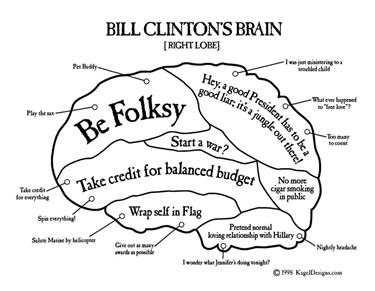 Bill Clinton's Brain