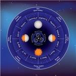 Zodiac Wheel of the Year