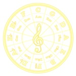 Sunny Circle of Fifths