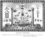 Scottish Freemasonry