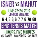 Isner Epic Match