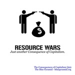 Resource Wars (CCQ)
