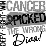 Cancer Wrong Diva Melanoma
