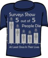 Surveys Show 5 Out of 5 People Die