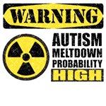 <b>Meltdown Probability HIGH</b><br>(Warning)