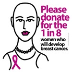 1 in 8 Women Breast Cancer Victims
