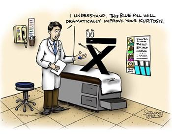 Blue Pill Kurtosis