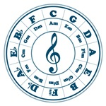 Dark Blue Circle of Fifths