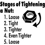 Stages of Tightening a Nut