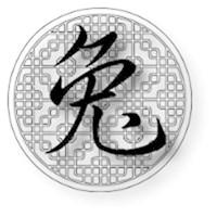 Chinese Zodiac in Chinese Symbol