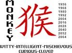 Chinese Zodiac Monkey Characteristics T-Shirts