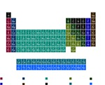 Blue Periodic Table