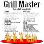 BBQ Grilling Guide