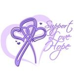 Cancer Awareness Support Love Hope