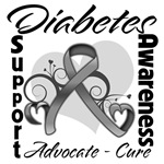 Diabetes Awareness Shirts and Gifts