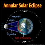 Annular Solar Eclipse - 1
