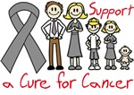 Brain Cancer Support A Cure Shirts