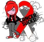 Squamous Cell Carcinoma CANCER SUCKS
