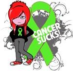 Non-Hodgkins Lymphoma CANCER SUCKS