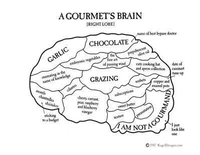 A Gourmet's Brain